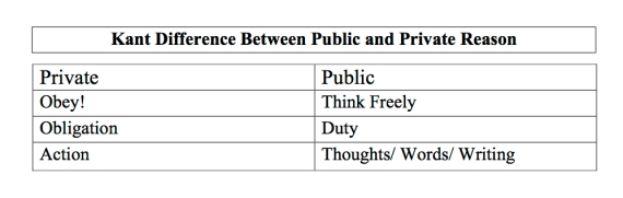 kant-public-and-private-reason-table-2